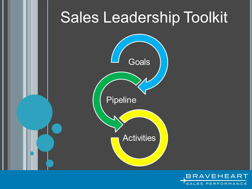 Sales_Leadership_Toolkit_landing_page_picture